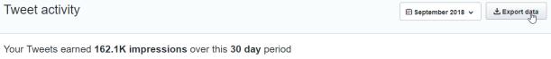 Twitter Analytics export